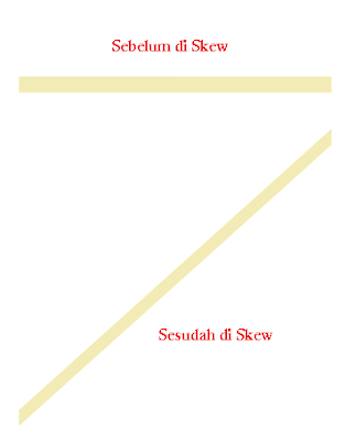 Cara Membuat Banner dengan CorelDRAW X4