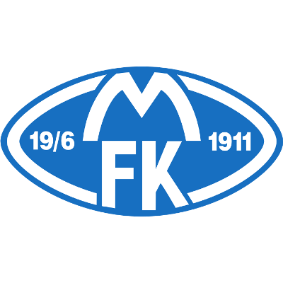 2020 2021 Plantel do número de camisa Jogadores Molde 2019/2020 Lista completa - equipa sénior - Número de Camisa - Elenco do - Posição