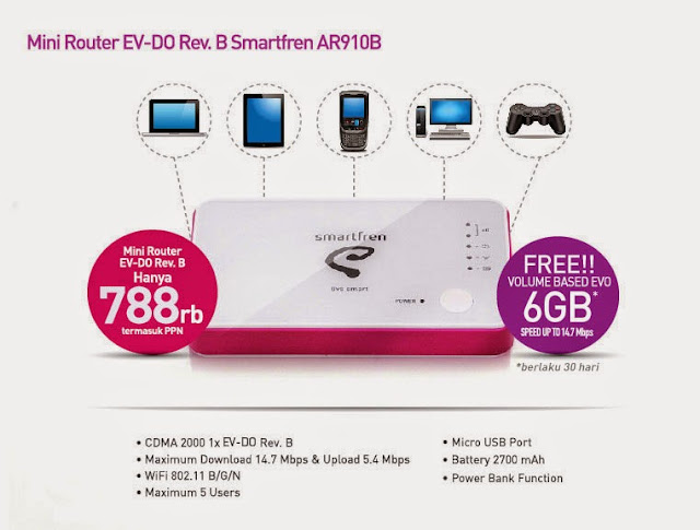 Mini Router EVDO Rev B Smartfren AR910B