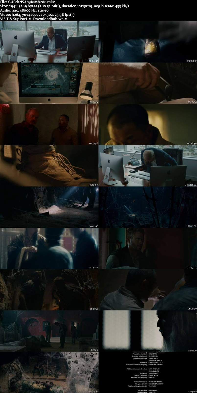 Guardians of the Tomb 2018 English 480p Web-DL