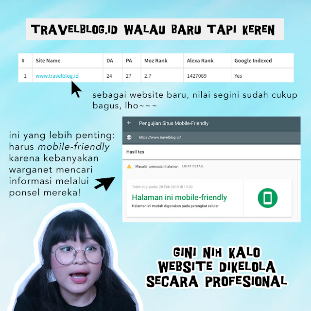 lomba review travelblog.id