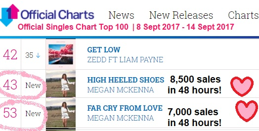 The only other country single to appear on top in so far was late glen campbell   wichita lineman chart dated aug at also routes news towie megan mckenna lands no itunes rh countryroutesnewsspot