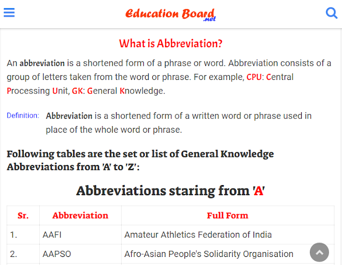 Abbreviations: General Knowledge