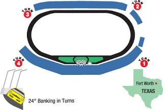 Map Of Texas Motor Speedway.Nascar Fantasy Fusion Texas Motor Speedway Chasin Racing
