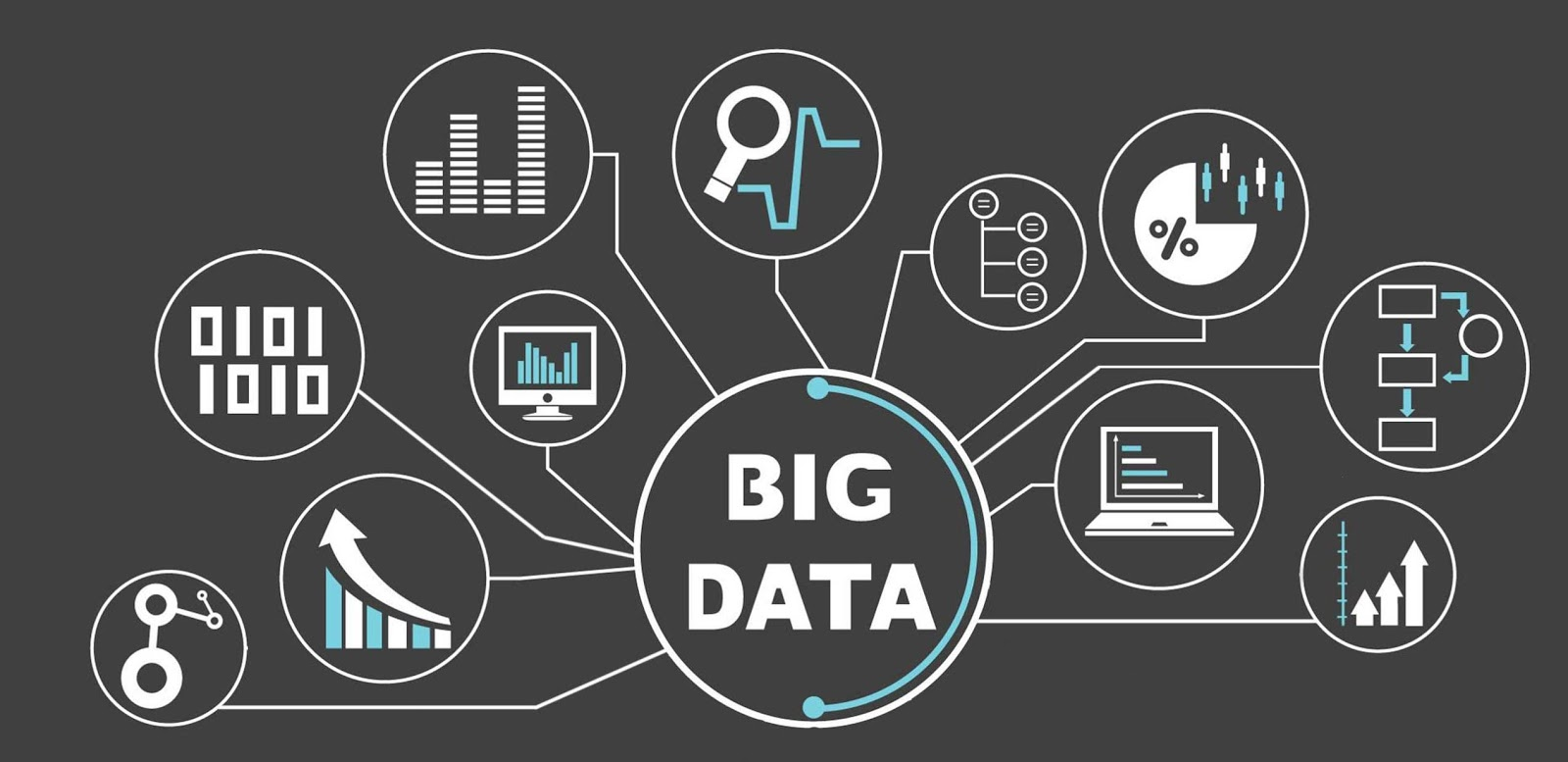definisi pengertian arti jenis macam tipe karakteristik ciri big data teknologi internet bisnis perusahaan startup layanan efisiensi efektivitas produktivitas digital internet cara penggunaan fungsi tujuan manfaat pentingnya