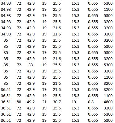 SKF E2.YAR 208-107-2F, SKF YAR 207-107-2RF/VE495, SKF E2.YAR 207-107-2F, SKF YAR 207-107-2F