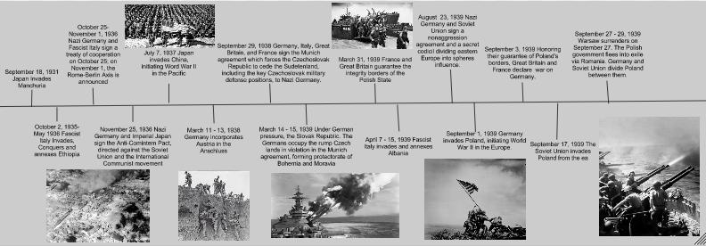 Tim : World War 2 Timeline: By Tim Htar