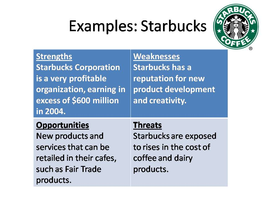 Starbucks: An analysis of supply chain risk and mitigation strategies