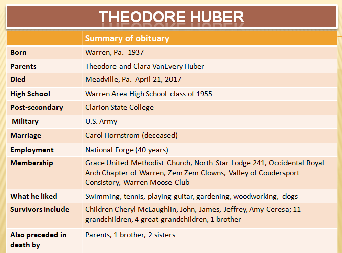 what high school is by theodore Explore reviews, rankings, sat/act test scores, popular colleges, and statistics for theodore high school in al.
