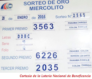 resultados-de-la-loteria-nacional-de-panama-sorteo-miercoles-20-de-enero-2016