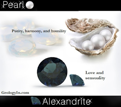 Find Your Birthstones
