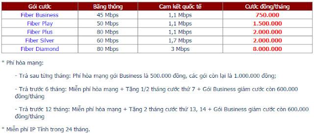 Lắp Đặt Internet FPT Phường Đông Hòa 3