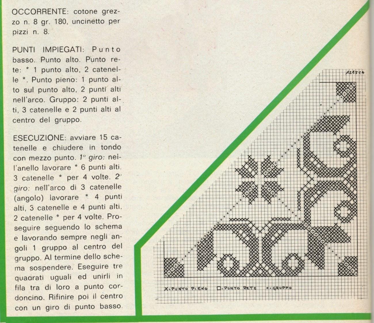 Professione donna centro a filet con piastrelle per trittico for Piastrelle uncinetto filet schemi