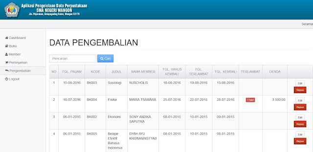 Halaman Data Pengembalian Buku (Backend)