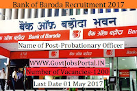 Bank of Baroda Recruitment 2017– 1200 Probationary Officer