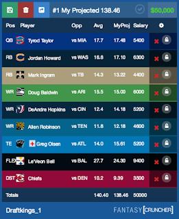 NFL DFS DraftKings Lineup Week 16