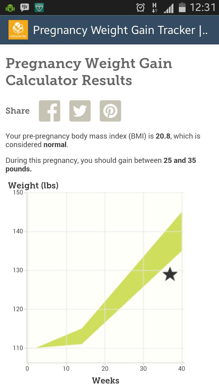 Berapa Berat Ideal untuk Bayi Usia 0 Sampai 12 Bulan?