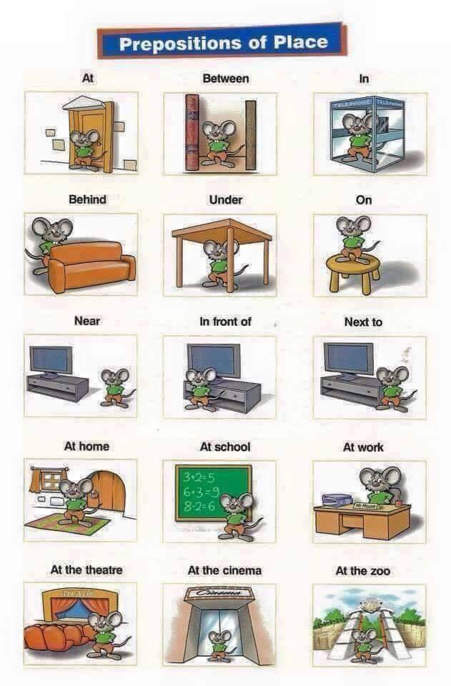 Pada kesempatan kali ini kami akan memberikan penjelasan tentang Preposition Penjelasan Jenis Preposition (Kata Petunjuk) dan Contoh Kalimatnya