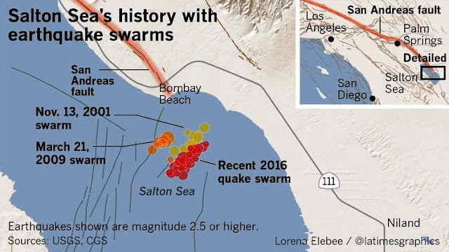 Risultati immagini per Massive Earthquake Along the San Andreas Fault