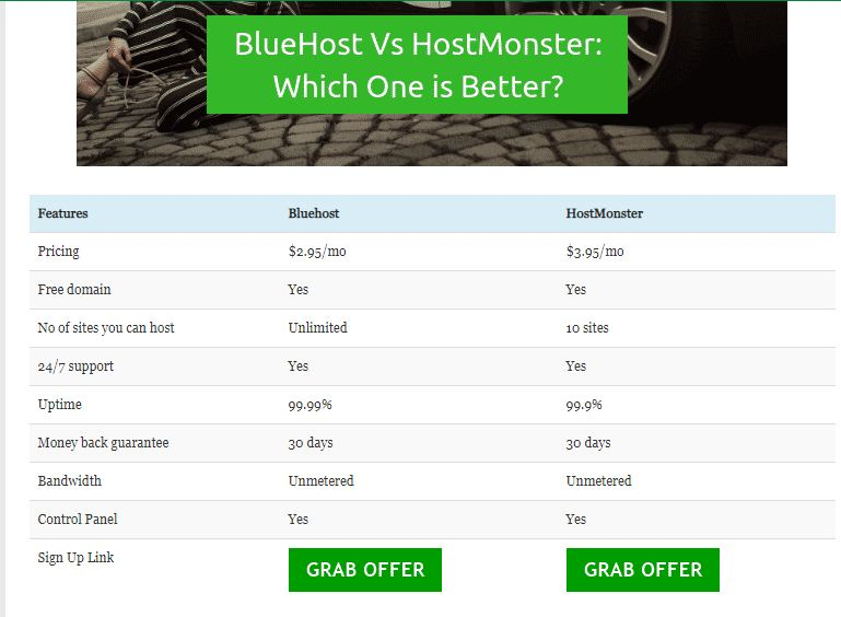 bluehost vs hostmonster afffiliate
