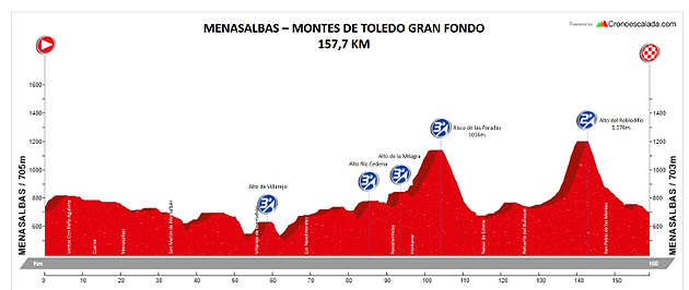 Ciclismo Aranjuez Menasalbas