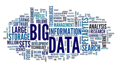 Pengertian Data dan Sistem Informasi Terlengkap