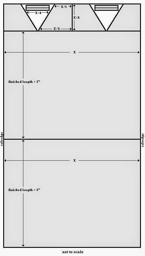 gráfico patrón