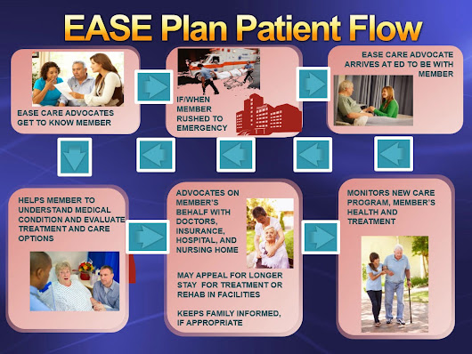 Emergency Health Care Advocate Service – a growing need filled by a newly launched service