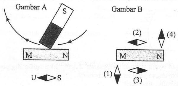 Kunci Jawaban] Batang magnet M-N digosok magnet dengan arah seperti gambar  A. Setelah batang baja digosok dengan magnet, beberapa kompas didekatkan di  sekitar batang baja M-N (gambar B). Posisi kompas yang benar