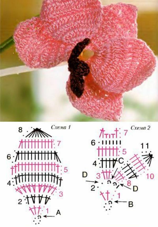 Orchidee Häkeln Anleitung Orchids Chrochet Pattern