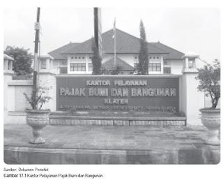RANGKUMAN MATERI PAJAK DAN PERPAJAKAN INDONESIA