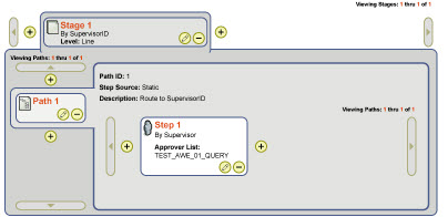 application workflow engine in peoplesoft
