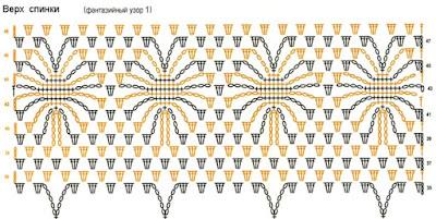 Blusa em crochê com gráfico ponto abacaxi