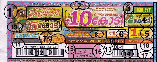 "Understanding the ticket of ""Thiruvonam Bumper-2017"" on 22-09-2017"
