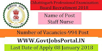 Chhattisgarh Professional Examination Board Recruitment 2018 –994 Staff Nurse