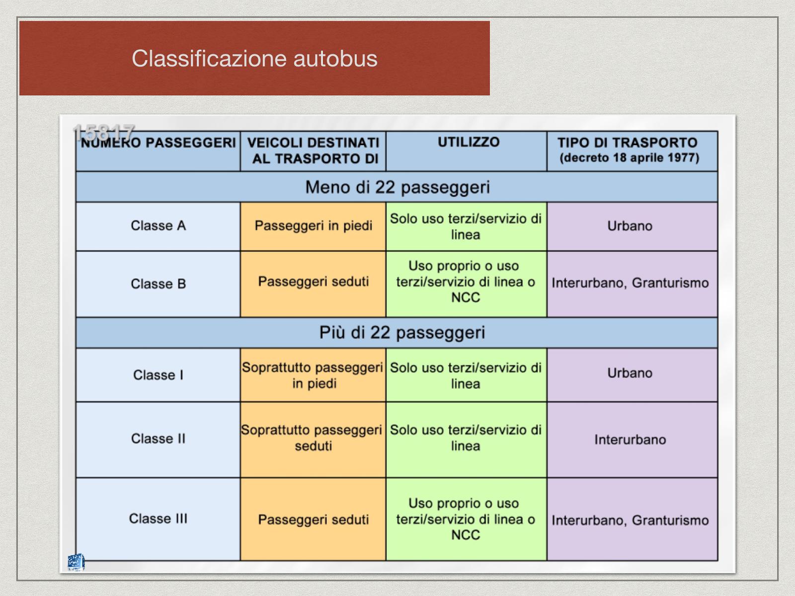 CLASSIFICAZIONE DEI VEICOLI PDF DOWNLOAD