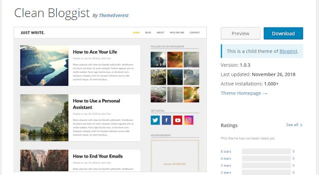 clean bloggist