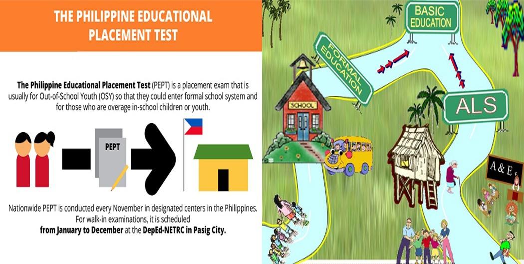 PEPT Vs ALS A E Test Which Exam Should Homeschoolers Take