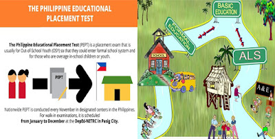 Philippine Educational Placement Test (PEPT) VS Alternative Learning System (ALS) Accreditation and Equivalency (A&E) Test