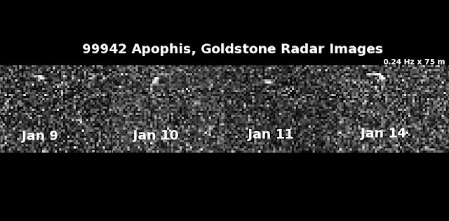 Goldstone radar images of asteroid Apophis. Credit: JPL