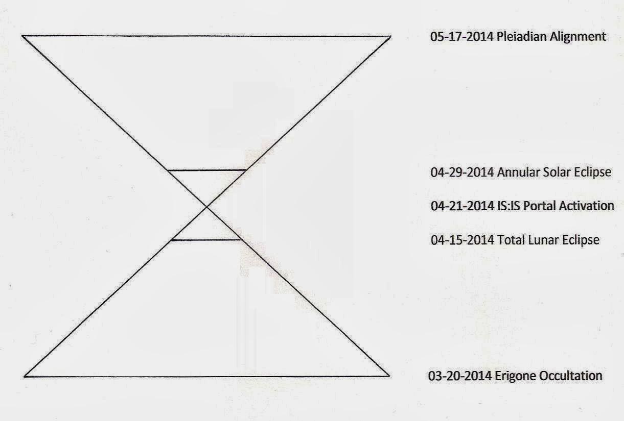2014年2月17日讯息 『让它发生! 2014年的机会之窗』