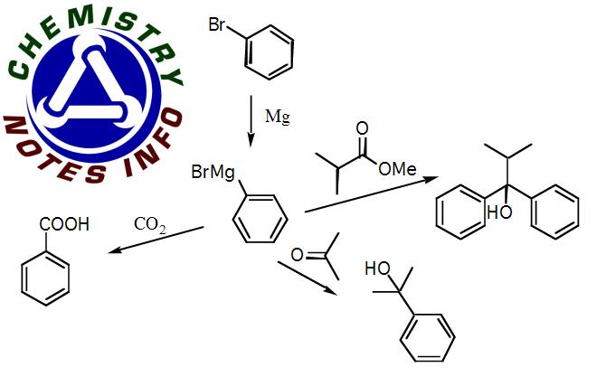Aromatic reaction of benzene