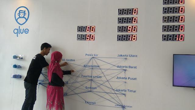 Petugas Smart Citizen Day 2019 di Opus Grand Ballroom membantu pengunjung menjadi smart citizen untuk memetakan permasaahan di DKI Jakarta (dok.windhu)