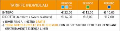 Tariffe Italia in Miniatura