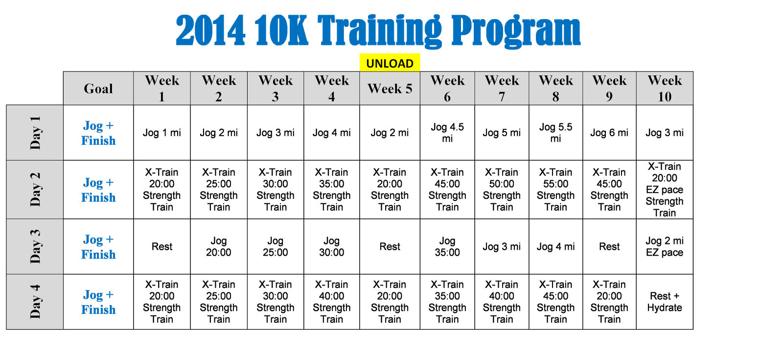 Go With All Your Heart: 10K Training Plan