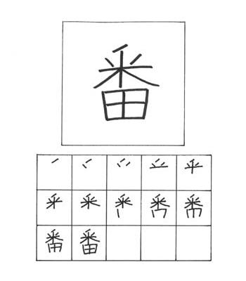 kanji nomer