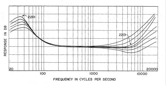 10 subwoofer diagrama de cableado