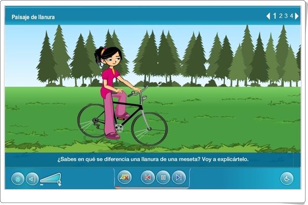 """""""Paisaje de llanura"""" (Aplicación interactiva de Ciencias Sociales de Primaria)"""