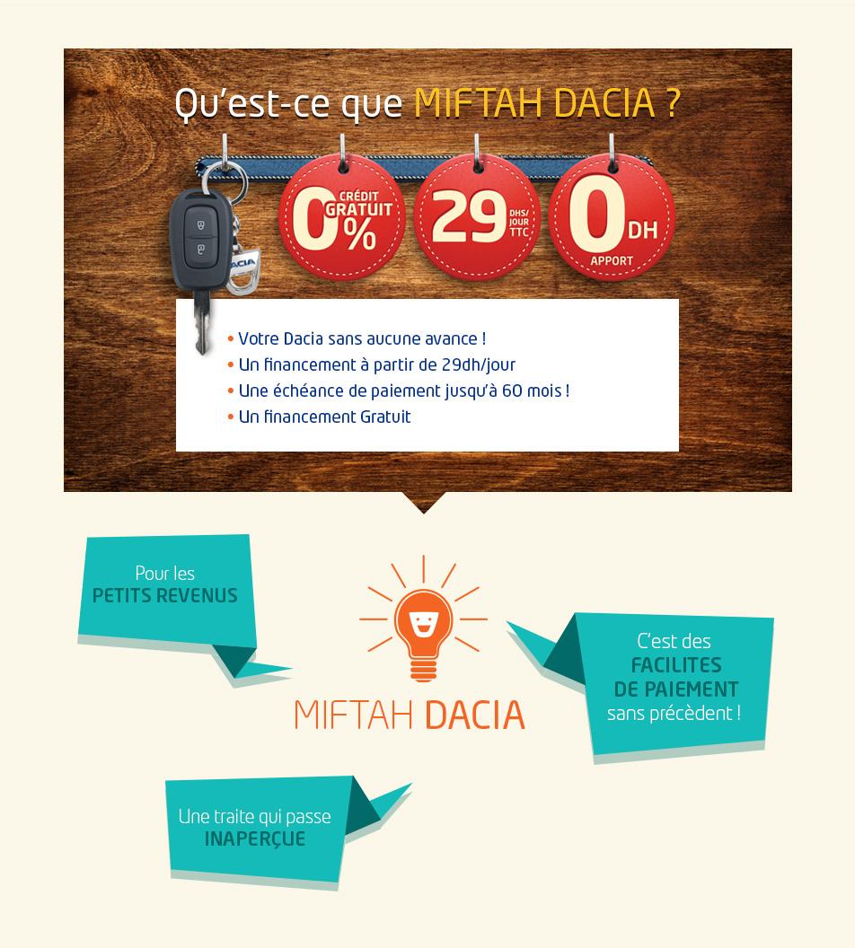 https://promo.dacia.ma/index.php/miftah