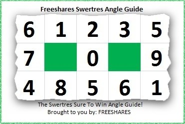 Best Swertres Angle Guide To Win PCSO Swertres Lotto - PCSO Swertres